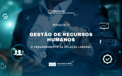 Módulo II – Gestão de Recursos Humanos – O enquadramento da relação laboral